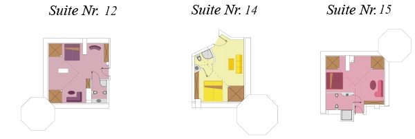 Anordnung der Suite im Dachstudio